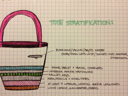 ilovecharts:  Tote by laughatmyself