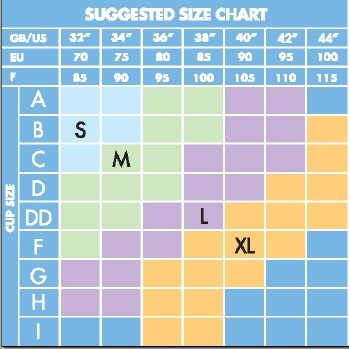 breast size distribution chart