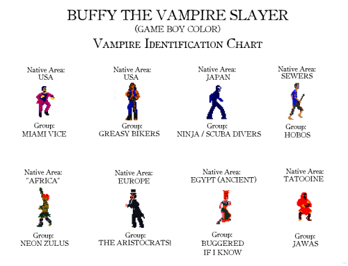vgjunk:  Also from the Buffy the Vampire Slayer article, I made a handy chart that tells you where all the different types of vampire are from (you're welcome).
