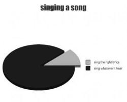 LOL sp graph
