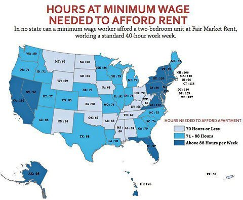 "theoriginalchingy:  Paying Rent on Minimum Wage - ""As part of its 2012 report on rent affordability, the National Low Income Housing Coalition released a chart that's been floating around the Internet. It shows that there isn't a single state in the country where it's possible to work 40 hours per week at minimum wage and afford a two-bedroom apartment at Fair Market Rent…  …By ""affordable,"" the Coalition means paying no more than 30 percent of income for housing costs (rent and utilities)…""  via NYT."