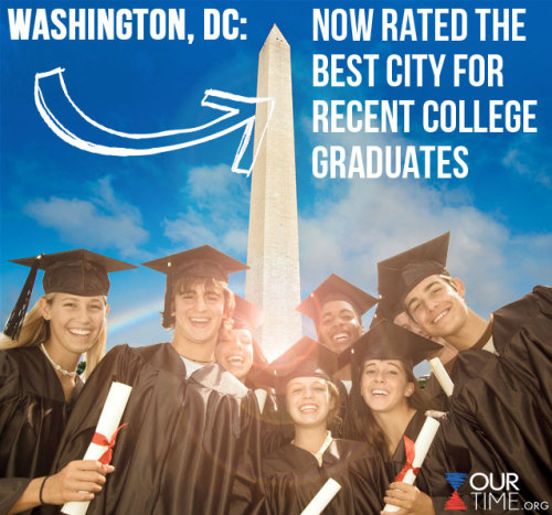DC has been declared the best city for recent college grads based on its increased economic opportunity, high salaries and low rent for a one-bedroom apartment. LIKE this if you think the survey is right. SHARE it if you want to show DC pride! And COMMENT if you know of a better city for recent grads! For more translations, go to www.ourtime.org