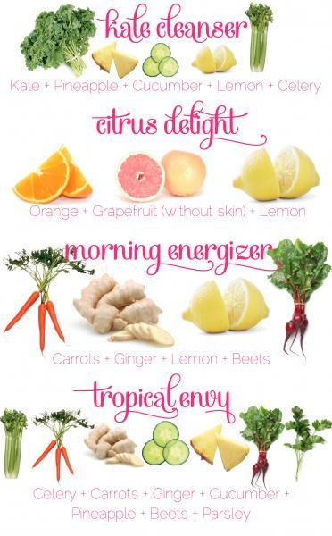 Favorite Juicer Recipes (via Project Gadabout)