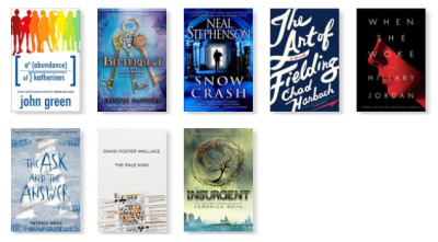 What I Read in May: Insurgent by Veronica Roth The Pale King by David Foster Wallace The Ask and the Answer by Patrick Ness When She Woke by Hillary Jordan The Art of Fielding by Chad Harbach Snow Crash by Neal Stephenson Bitterblue by Kristin Cashore An Abundance of Katherines by John Green This month was a little YA heavy - Insurgent and Bitterblue came out and I had to read them ASAP, Leila said An Abundance of Katherines was her favorite John Green so I read that (A+, Leila), I was bored and drunk on the train and Caitlin had just told me to read When She Woke, and I can't stop reading the Patrick Ness series even though I don't like it - I just have to find out what happens next. But I made up for that by reading ~1500 pages of Real Literature, as they say. And The Pale King, oh my god, what a book that could have been, what a book it is. GoodReads says I'm holding steady at 4 books ahead of my challenge to read 100 books in 2012, 45 so far. Be my friend there. ALSO. Page stats: 17,525 read this year, 3,721 this month. WHAT. I'm a monster. A BOOK MONSTER. That means that the books I read in May had an average page length of 465 and the books I've read in 2012 have an average page length of 390. I like big books and I cannot lie. Previously:AprilMarchFebruaryJanuary