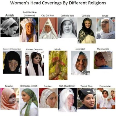 Every women should wear skarf/hijab =D