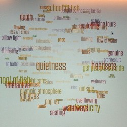 Wordcloud from CBD workshop #sneakyminds #bbetween (Taken with Instagram at Catc design school)