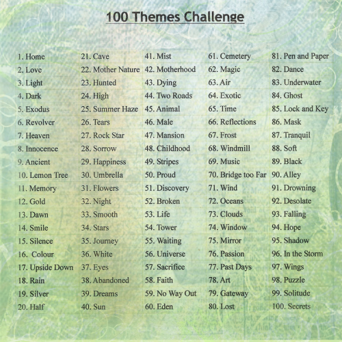 100 theme challenge this year I actually wanted to most of it. Unlike in the past when I've put my mind to and completely forgot about it.