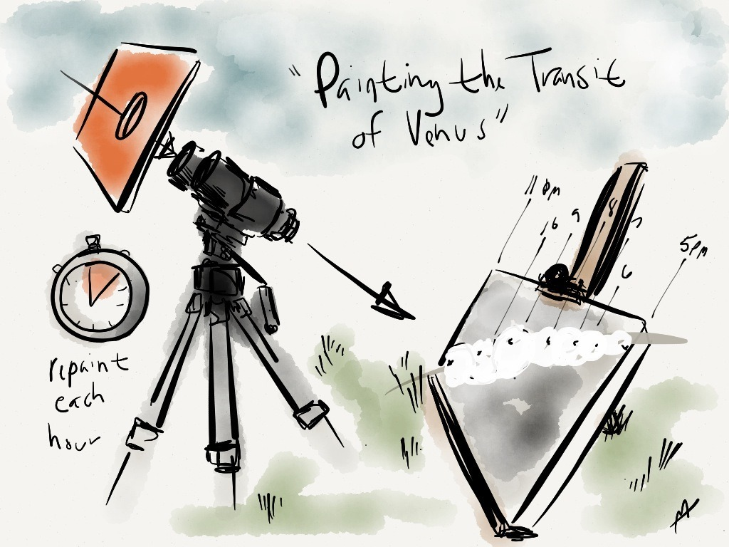 My project this Tuesday: Painting the Transit of Venus Some time ago I had jotted down in my notebook to look for a unique light or shadow run - a fun path on a floor, wall or somewhere where I can capture the path by a time delimited painting. I think this was a seed to the piece to paint this Wednesday - The Transit of Venus. The idea will be to set up watching the transit via the passthrough from a binocular lens onto a white surface, in this case a canvas. This week I plan to map out a spot and the path the sun takes over that location so I can set the canvas up for an optimum design. Then, hopefully, all goes well on Wednesday (see: clear sky), I'll paint the sun + venus live each hour on the same canvas as the sun sets and venus crosses. I haven't painted in a while, so here's to hoping that I make what I envision this to be. More on viewing The Transit of Venus in your area: http://www.transitofvenus.org/june2012/where-to-be http://transitofvenus.nl/wp/where-when/local-transit-times/