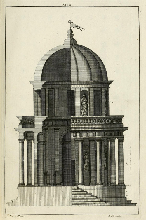 archimaps:  Elevation and section of Bramante's Temple, Rome