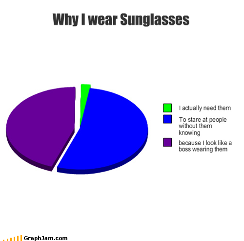 hahaha. I'm in that 5%.and if I happen to look like a boss while simultaneously be able to stare at people…fabulous.