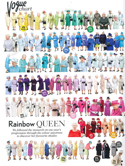 I absolutely adore this Vogue chart of the Queen and her outfits which were documented for a year.  How amazing to be celebrating 60 years of accession! If you were at the Queen's Diamond Jubilee,  what would you wear?