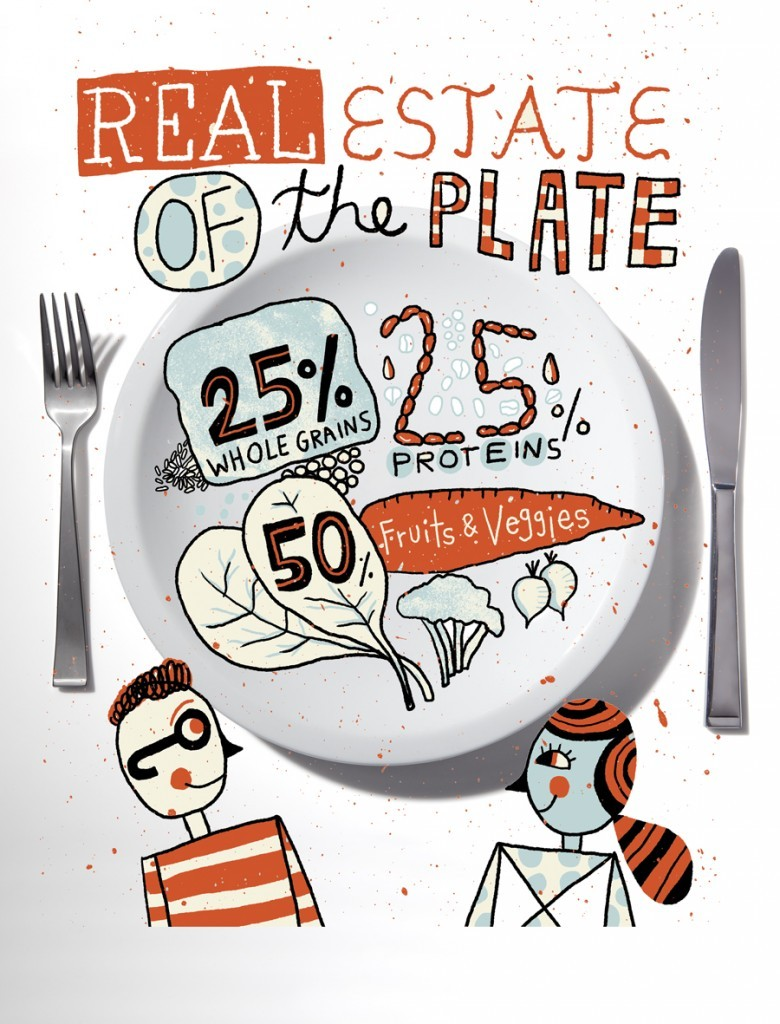 sugarconfessions:  Real Estate of The Plate by Nate Williams for the Vegetarian Times.