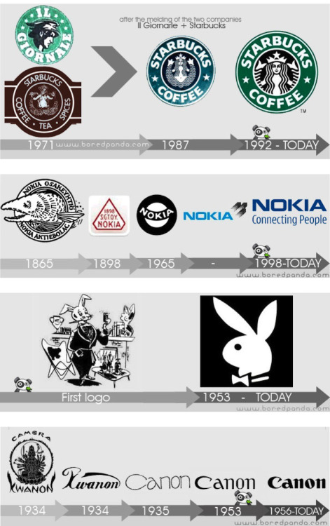 nae-design:  Logo Evolutions of the World's Well Known Logo Designs