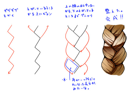 cabout:  nintala:  How to draw braids by  turn-a  god bless this tutorial  I keep learning this by trial and error(s) and then forgetting it until the next time I have to draw braids and relearn it.
