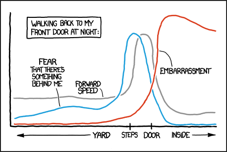 laughingsquid:  xkcd: Front Door
