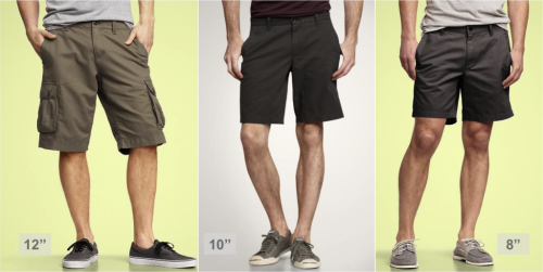 "Boys Becoming Men, Men Becoming Wolves, Pants Becoming Shorts If you're having a hard time finding just the right shorts for this summer's hottest days, remember: shorts are generally just pants with shorter legs. You can transform pants into shorts pretty simply, for about ten bucks. First, pick the pants. You can use pants that aren't the right length or have a stain below the knee for maximum efficiency, or you can just pick something that fits right around the waist and thigh but isn't available in shorts form. Then, cut them off (regular scissors are fine) two inches or so below thelowest point you think you might want them ""shortsified."" At the bottom of your knee should work. With pins (safety or straight), pin them to the inseam length you like by folding the excess fabric under. We made the first cut and use pins so that it's easy to play around and see what looks best. Once you've got them pinned, take them to your tailor or alterationist, and ask him to hem them at that point. A plain hem should cost you about ten or twelve bucks. If you prefer a cuff - which is a trendy on shorts that are a bit less casual - that'll cost a bit more, and you should make sure to have a couple extra inches of fabric. For a cuff, you'll need a little more than double the length of the cuff (like 5"" for a 2"" cuff.) Suddenly, as if by magic, your pants have become shorts. (Illustration via StyleGirlfriend - who advocates shorter shorts if you've got the legs.)"