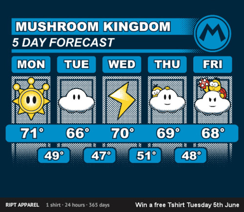 "adho1982:  My ""Mario Forecast"" tee is going to be on Ript Apparel for only $10. The sale starts at 12am CST Tuesday 5th June. I'm giving away a free t-shirt, head over to my Facebook page to enter, by liking sharing or commenting on the contest post. Good Luck!"