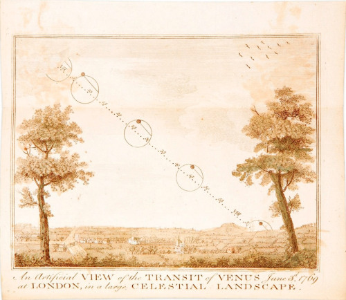 An Artificial VIEW of the TRANSIT of VENUS on June 3rd 1769 at LONDON in a large CELESTIAL LANDSCAPE.