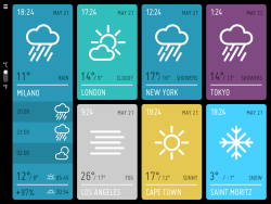 MINIMETEO iPad app is finally out! You can get it from here: http://www.minisimpli.com/minimeteo/ Follow updates on Facebook.com/minisimpli