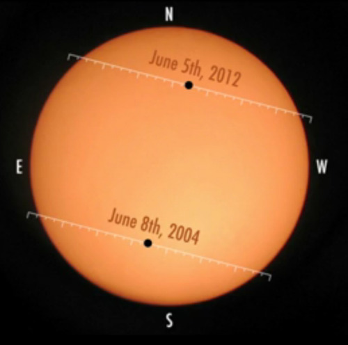 ikenbot:  Rare & Historic Transit of Venus Across Sun Occurs Today