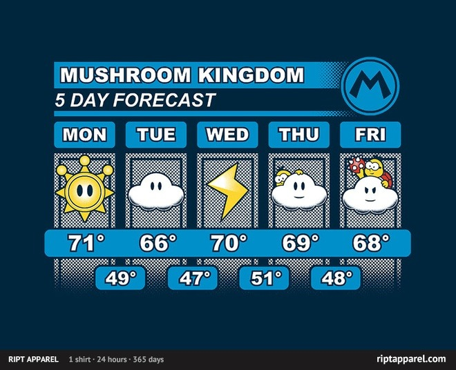 tshirtroundup:  Limited Edition Tshirt: Mario Forecast by adho1982 is on sale for $10.00 from RiptApparel for 24 hours only.