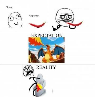 megustacomic:  Me Gusta Comic - Expectations and reality
