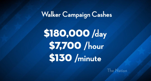 theyoungturks:  How Much Money Is Wisconsin Governor Scott Walker Raising Per Day / Per Hour / Per Minute