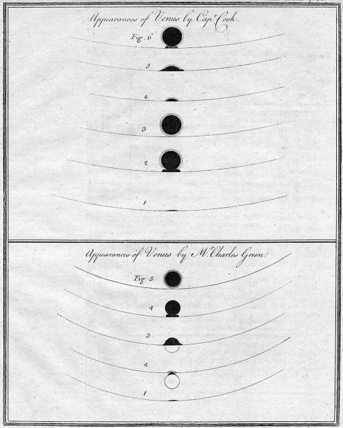 ulaulaman:  Historic Transit of Venus British explorer James Cook and astronomer Charles Green drew these stages of the transit of Venus in 1769. Cook and Green observed the transit from Tahiti on June 3, 1769. Like Neil deGrass Tyson writes on twitter, the Venus transits are rarest astronomical events, and they occurs in pairs eight years a part, about every 100 years.CREDIT: Museum of the History of Science, Oxford