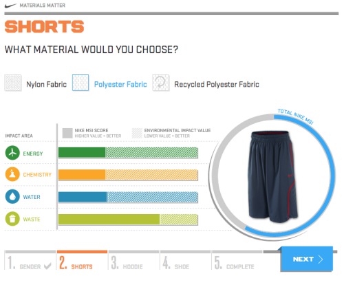 "futurescope:  Nike Makes Sustainable Materials Data Available To All  via Co.Exist:  The shoe company has a lot of data about different materials, where to get them, and what they do to the planet. And now they're making that info available to try to improve the world's supply chains. […] Nike announced this week the Nike Open Challenge for Sustainable Materials, which asks anyone who might be interested to use its dataset of sustainable materials (developed over the past eight years) to ""let anyone select materials beautifully, simply, and accurately, based on sustainability,"" according to Random Hacks of Kindness, Nike's partner in the challenge. Ultimately, RHOK imagines a tool that could let manufacturers compare non-organic cotton from a great supplier to organic cotton from a decent supplier on the fly. […] Even if you don't have the chops to develop a tool for the Open Challenge, Nike still may have some useful information for you: the company's recently launched Material Choice and Impact site. We can see, for example, that Nike's nylon women's shorts have a high waste and water impact, but don't have much of a chemistry or energy impact.  [read more @Co.Exist & @RHOK] [NIKE: Challenge & API & Material Choice and Impact]"