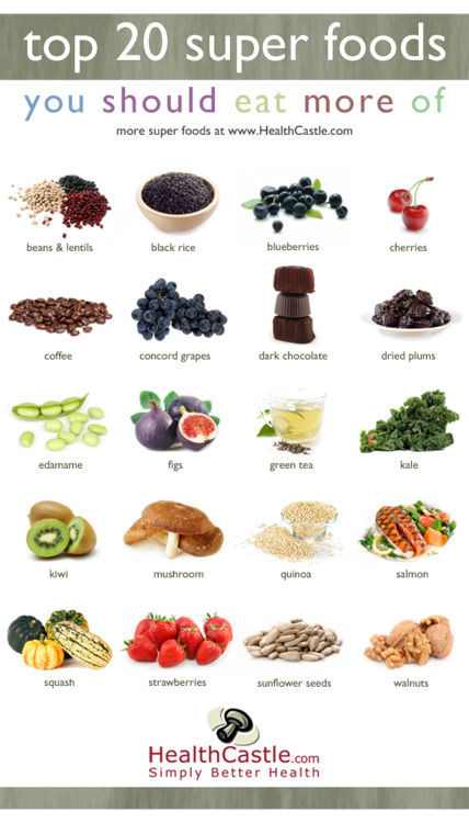 lh-fitness-blog:  SUPER foods(: