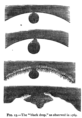 from George Forbes (1874) The Transit of Venus.