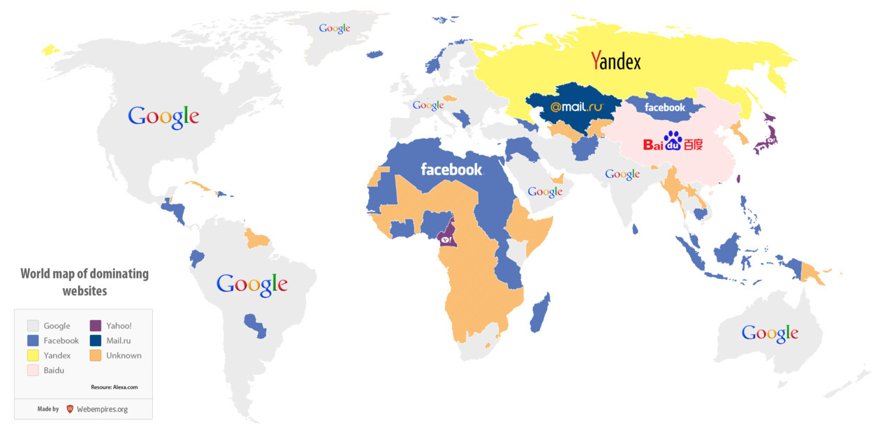 things never cease to surprise me.  nevver:  World map of dominating websites