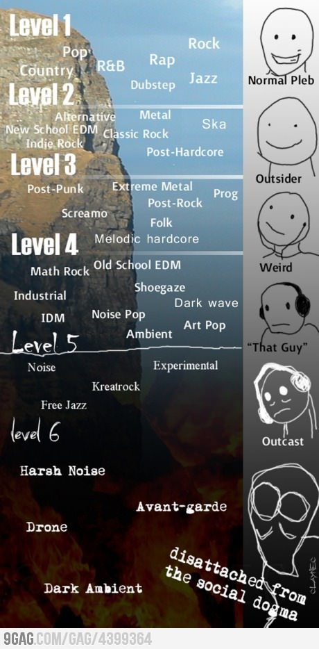 9gag:  The Six Levels of Social Self-Exile, What lvl are you guys?