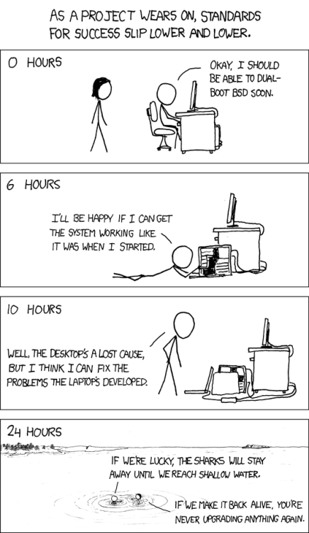 gina:  (via xkcd: Success)