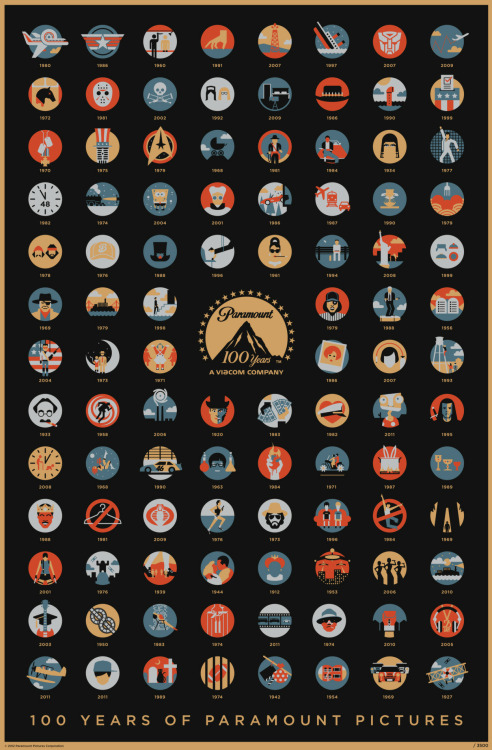 Love this poster DKNG designed in celebration of Paramount Picture's 100th Anniversary using minimalist pictogram icons!