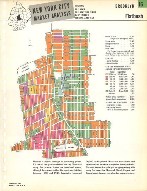 Map of Flatbush incorporating data from the 1940 census.  (Via 1940s New York.)