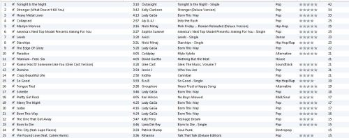 Top 25 on my iTunes