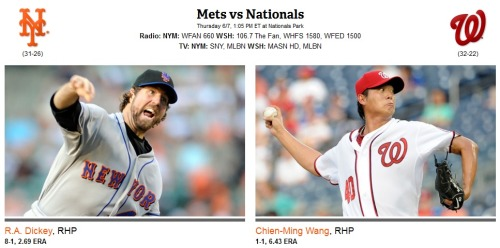It's been a few hours since I realized tomorrow's pitching matchup is Dickey vs. Wang and I'm still laughing hysterically over it. I am twelve.