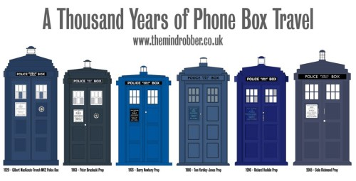 ~History of the Tardis [x]