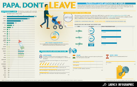 good:  Being a dad ain't easy. Check out our latest infographic about paternity leave (and the lack there of) in the U.S. and around the world. It'll make you want to wish your dad an extra happy Father's Day this Sunday.
