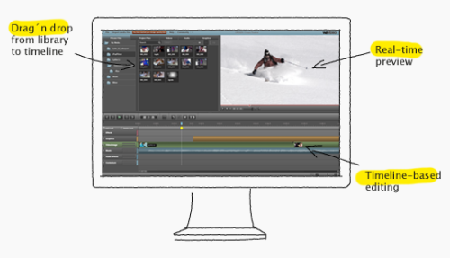 The basis for WeVideo is our full-featured video editor, giving you full creative control of your edits. Add layers to your timeline, organize your video projects and share to all those   We do rendering faster than any desktop computer. www.wevideo.com