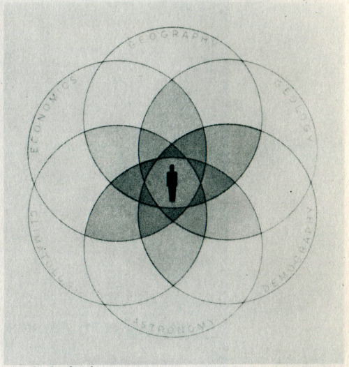 "newhousebooks:  Herbert Bayer, this time 1953, with ""Symbol of Atlas contents"""