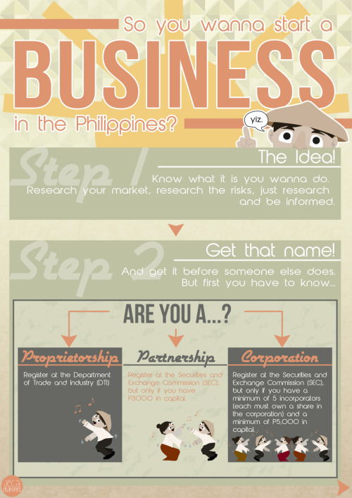 So You Wanna Start A Business In The Philippines?Infographic for my Multimedia Arts Business 1 (MMABIZ1) class Source
