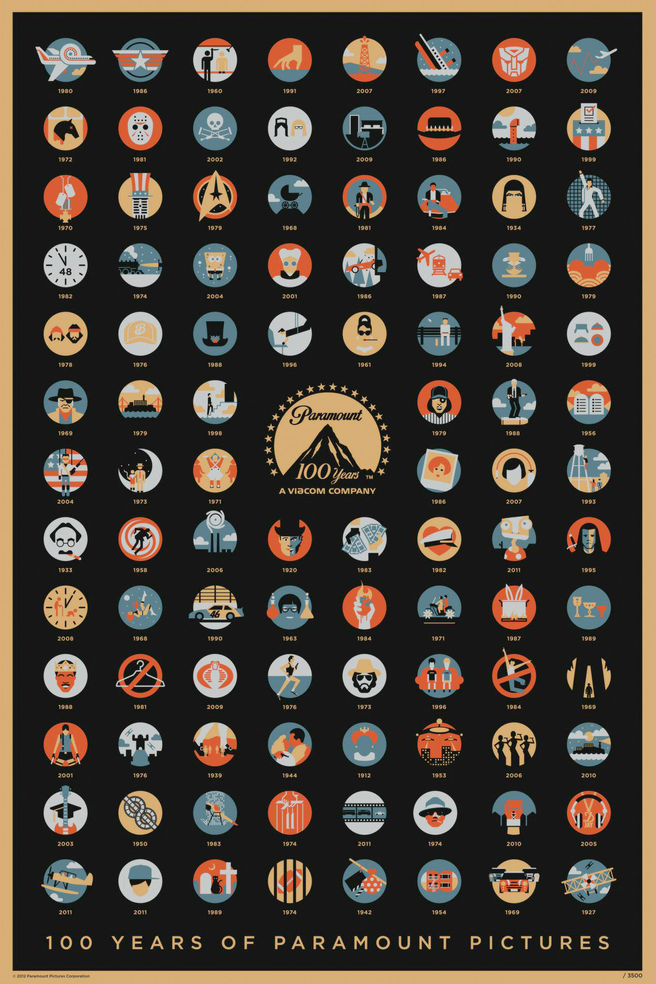 100 years of Paramount Pictures. Can you guess all the films?