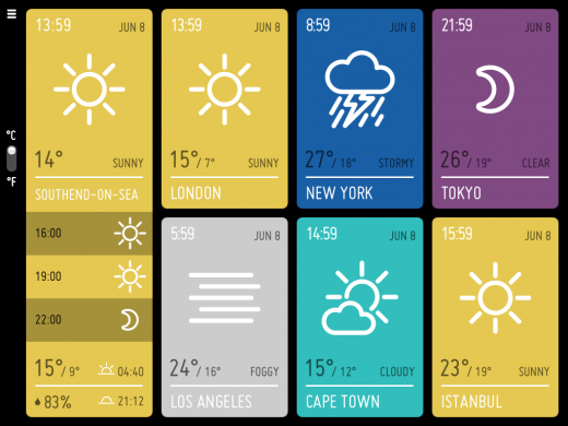 Minimeteo: una Astuta, pero Minimalista, app de Clima para tu iPad thenextweb:  (via Minimeteo: A Slick, Yet Minimal, Weather App For Your iPad)