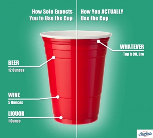 Fun Fact of the Day: The Lines On Red Cups Actually Measure Something. via/via