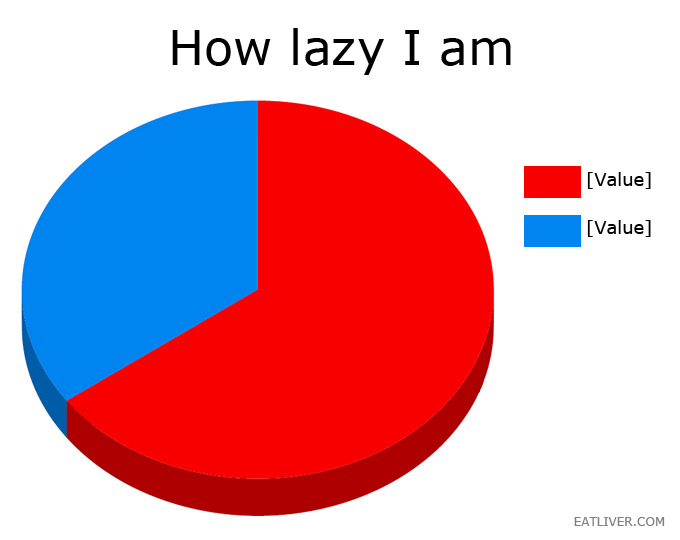 How lazy I am