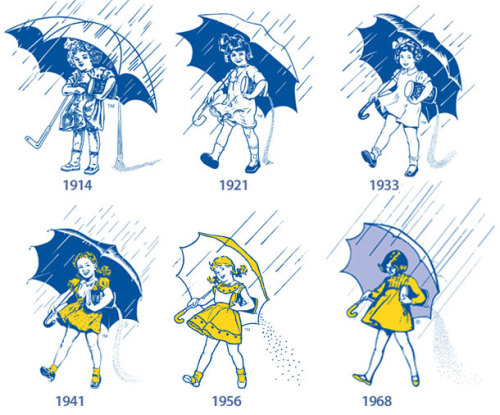 karenh:  design evolution & history behind iconic Umbrella Girl (rediscovered via @zeldman via Morton Salt)
