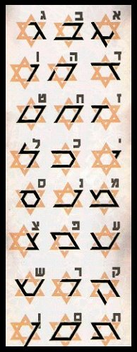 ghostwhitebones:  [Hebrew alphabet in six-pointed star?]  Although this is clearly done with an existing alphabet and appropriate sacred symbol, this is a great idea for how one could create a personal magikal alphabet.  Start with a symbol you find personally significant and start creating an alphabet by utilizing parts of this symbol to form graphemes appropriate for the intended language. I might just have to do this myself very, very soon…