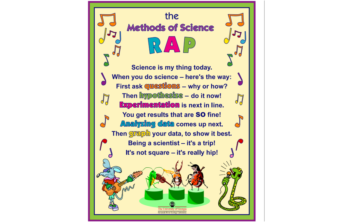 Science Teacher Bonanza! kids Do science Fun raps, cute posters, experiments, puzzles, and more.  #elemchat #spedchat #scichat All Free!  Great site to pick up some wonderful goodies for the classroom. Love the fun raps! You may also like… NeoK12 Superb site where students can even create an online presentation. Make Me Genius Cow's Eye Disection (neat!)